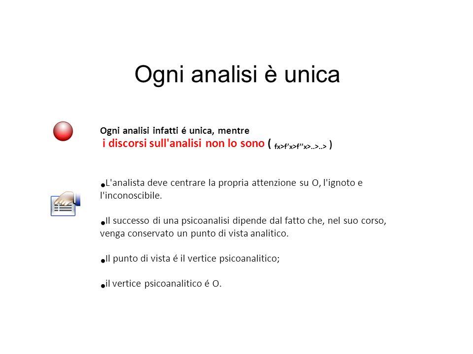 Ogni analisi è unica Ogni analisi infatti é unica, mentre i discorsi sull'analisi non lo sono ( fx>fx>fx>..>..> ) L'analista deve centrare la propria