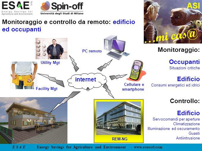 E S A E Energy Savings for Agriculture and Environment - www.esaesrl.com …mi cas@ ASI Monitoraggio: Occupanti Situazioni critiche Edificio Consumi ene