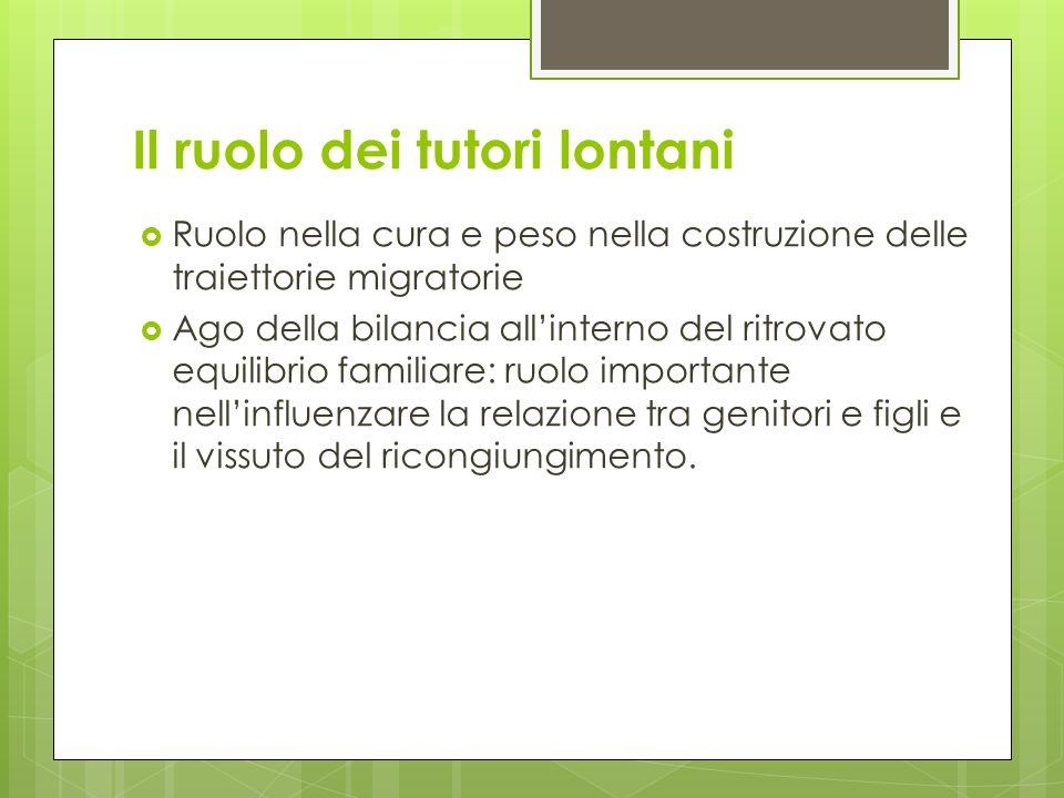 Il ruolo dei tutori lontani Ruolo nella cura e peso nella costruzione delle traiettorie migratorie Ago della bilancia allinterno del ritrovato equilib
