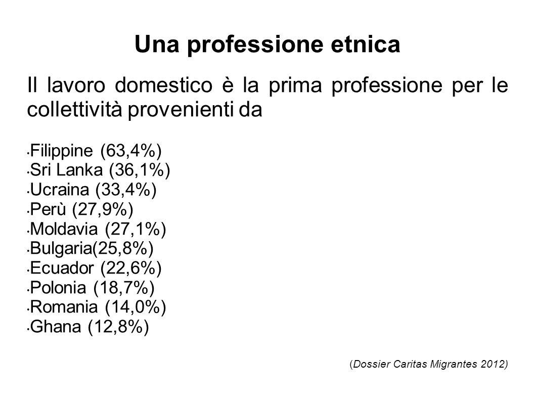Una professione etnica Il lavoro domestico è la prima professione per le collettività provenienti da Filippine (63,4%) Sri Lanka (36,1%) Ucraina (33,4