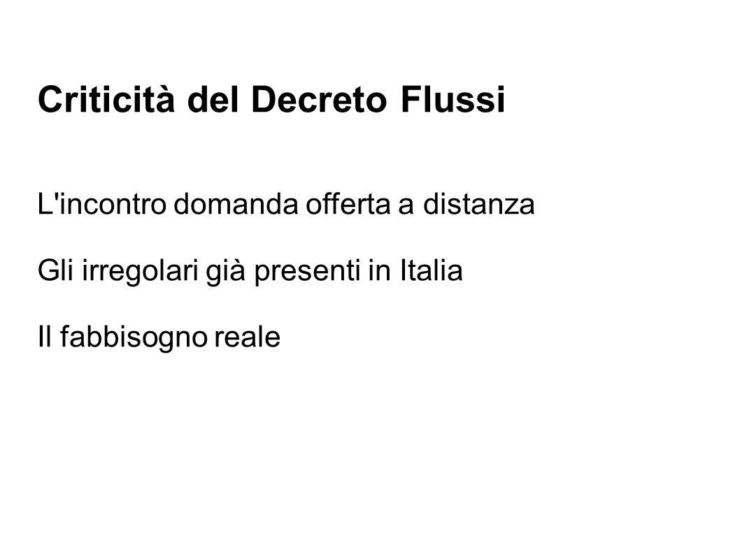 Criticità del Decreto Flussi L'incontro domanda offerta a distanza Gli irregolari già presenti in Italia Il fabbisogno reale