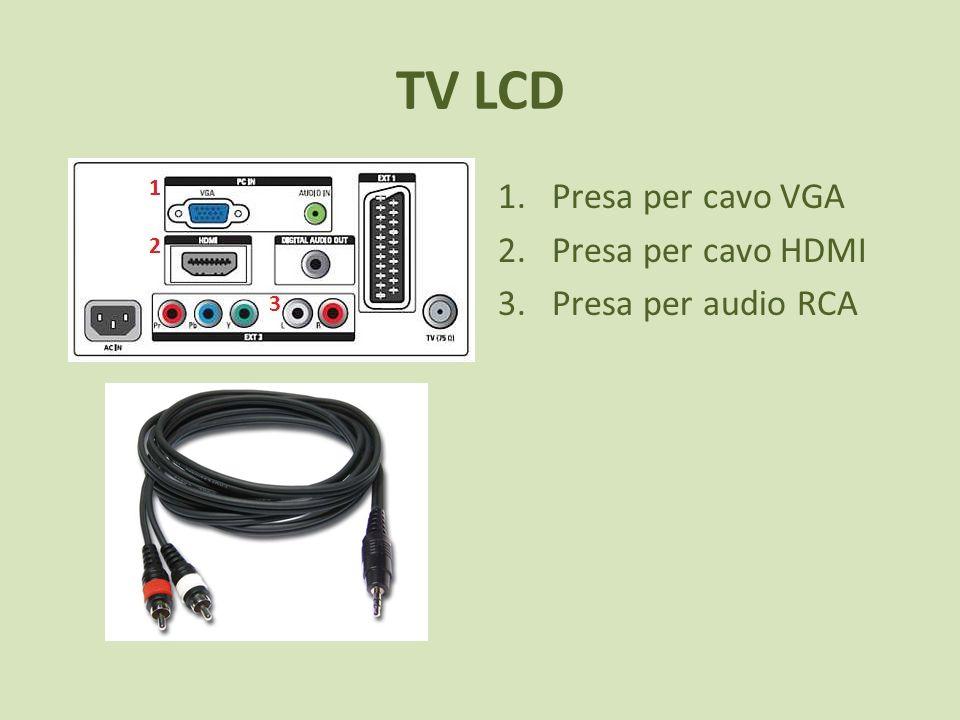 TV LCD 1.Presa per cavo VGA 2.Presa per cavo HDMI 3.Presa per audio RCA