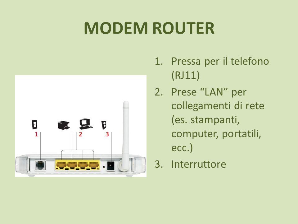 MODEM ROUTER 1.Pressa per il telefono (RJ11) 2.Prese LAN per collegamenti di rete (es. stampanti, computer, portatili, ecc.) 3.Interruttore