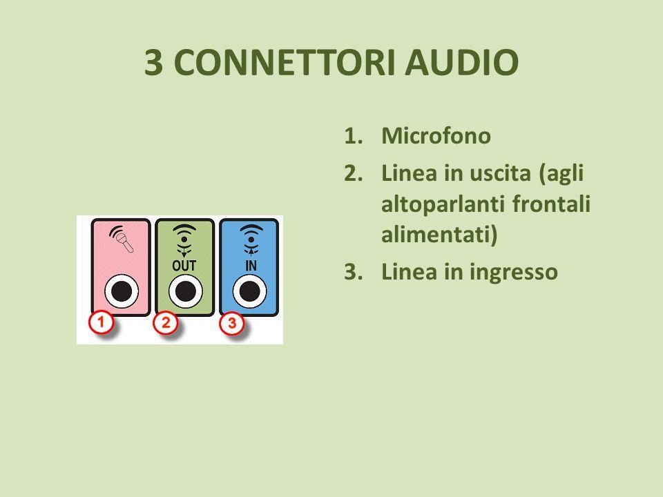 3 CONNETTORI AUDIO 1.Microfono 2.Linea in uscita (agli altoparlanti frontali alimentati) 3.Linea in ingresso