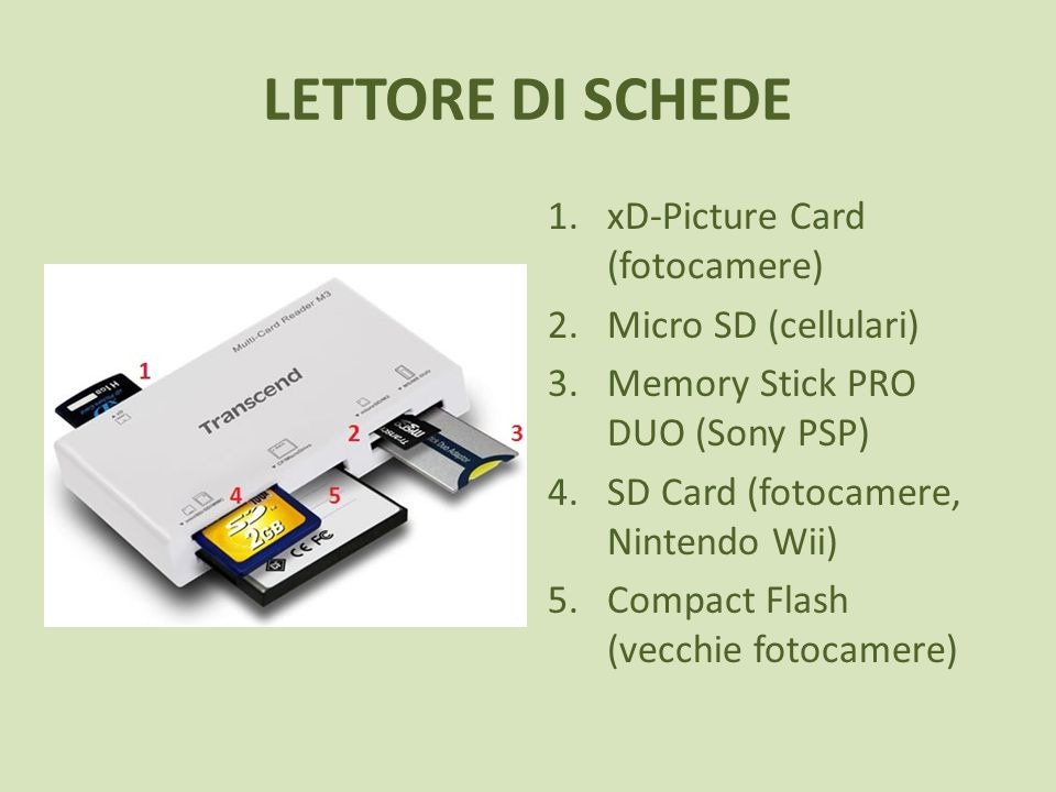 LETTORE DI SCHEDE 1.xD-Picture Card (fotocamere) 2.Micro SD (cellulari) 3.Memory Stick PRO DUO (Sony PSP) 4.SD Card (fotocamere, Nintendo Wii) 5.Compa
