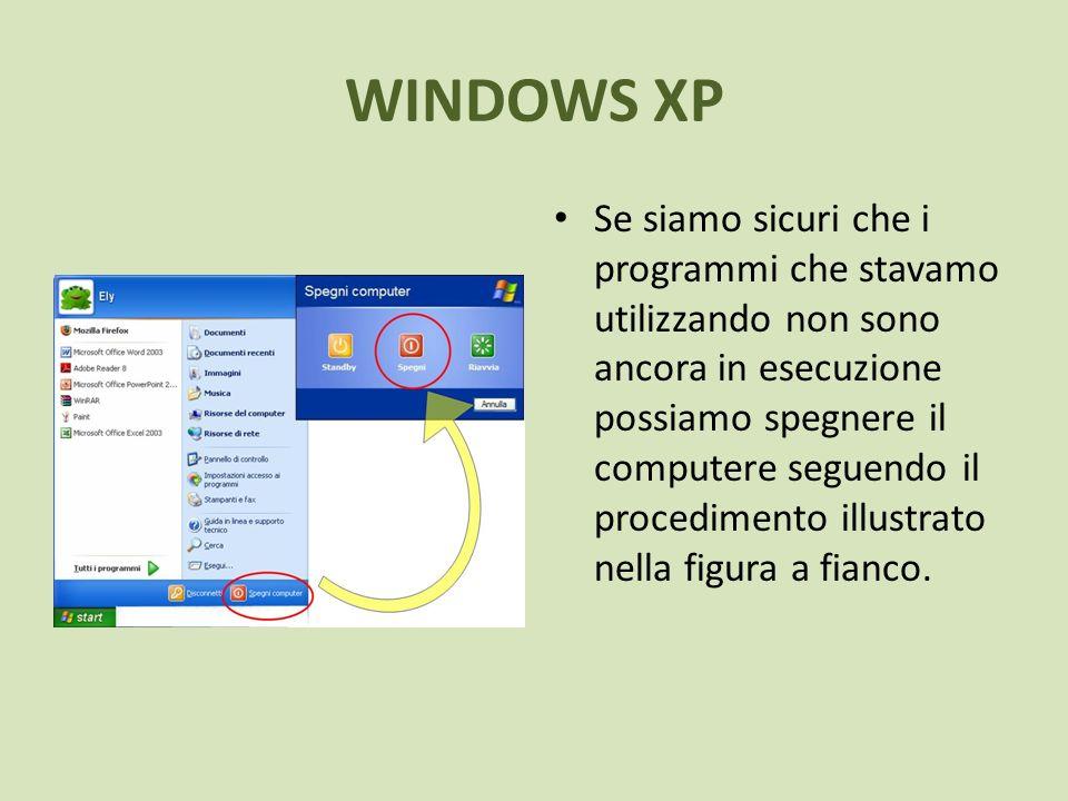 WINDOWS XP Se siamo sicuri che i programmi che stavamo utilizzando non sono ancora in esecuzione possiamo spegnere il computere seguendo il procedimento illustrato nella figura a fianco.