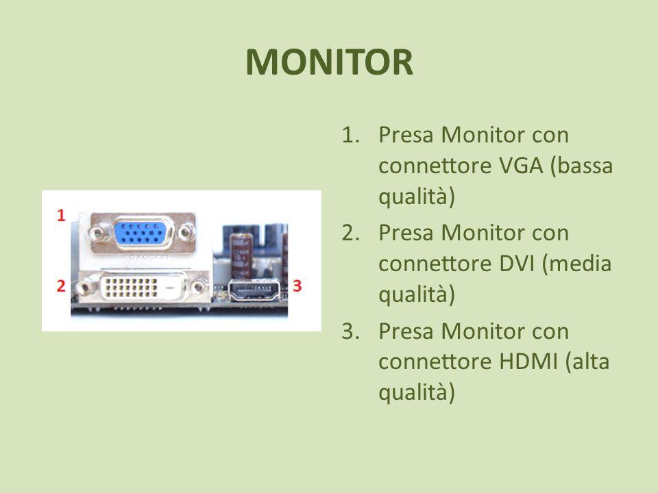 MONITOR 1.Presa Monitor con connettore VGA (bassa qualità) 2.Presa Monitor con connettore DVI (media qualità) 3.Presa Monitor con connettore HDMI (alta qualità)