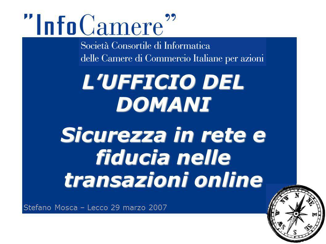 LUFFICIO DEL DOMANI Sicurezza in rete e fiducia nelle transazioni online Stefano Mosca – Lecco 29 marzo 2007