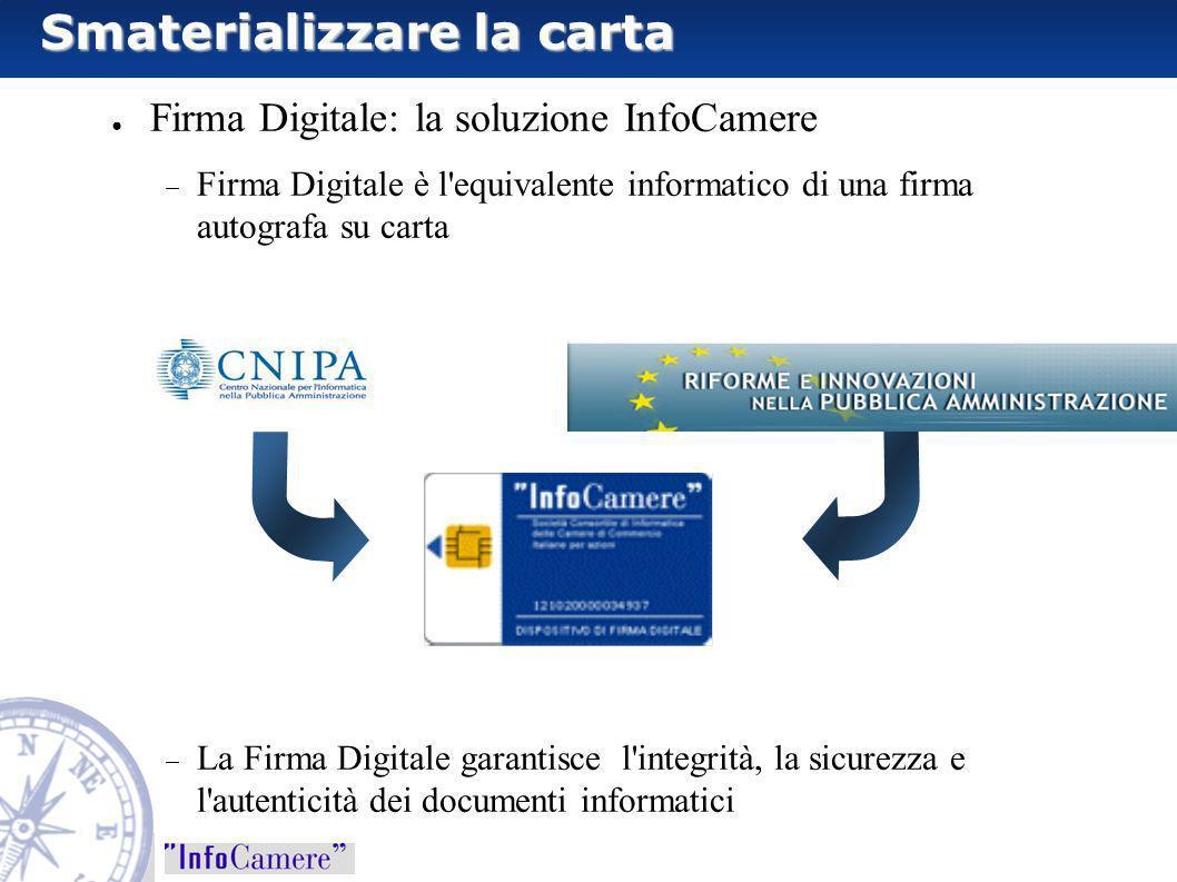 Firma Digitale: la soluzione InfoCamere Firma Digitale è l'equivalente informatico di una firma autografa su carta La Firma Digitale garantisce l'inte