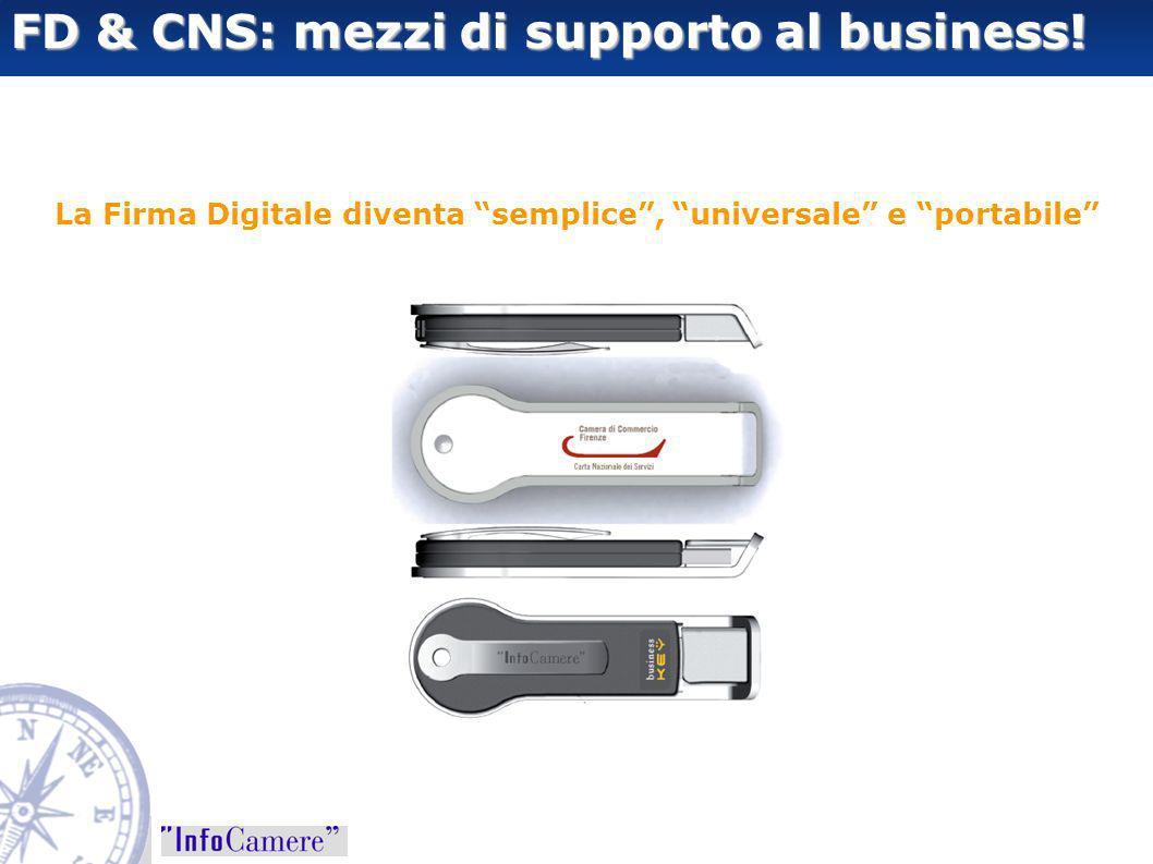 La Firma Digitale diventa semplice, universale e portabile FD & CNS: mezzi di supporto al business!