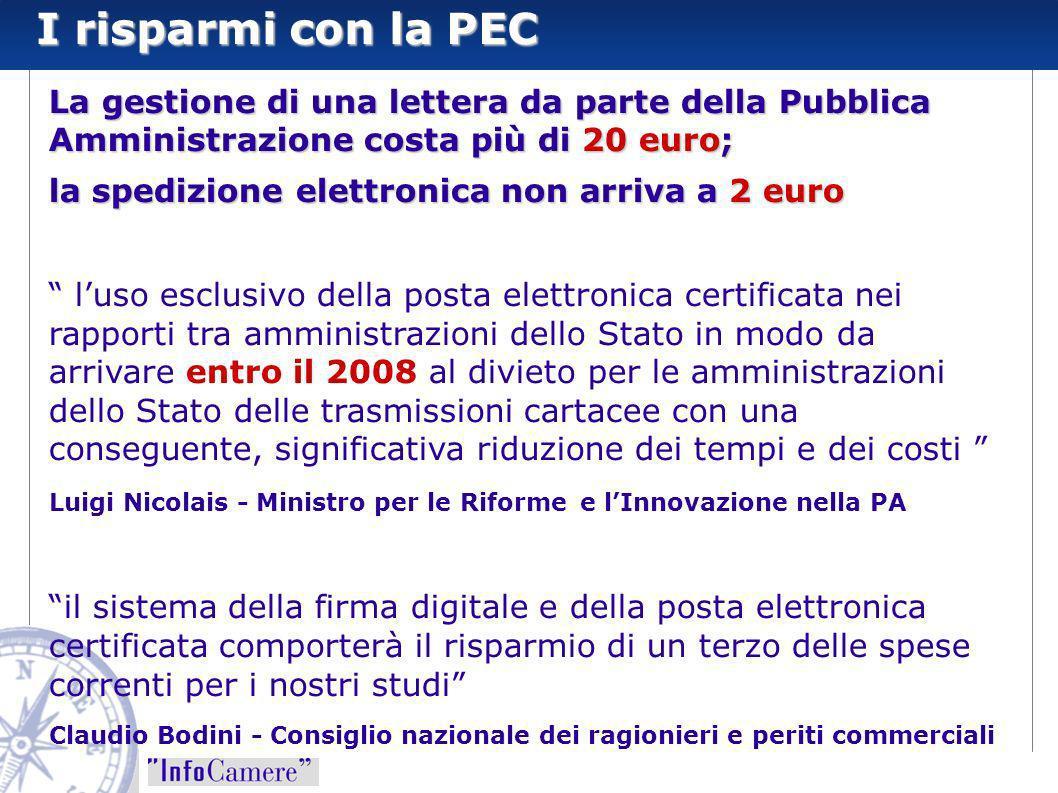 La gestione di una lettera da parte della Pubblica Amministrazione costa più di 20 euro; la spedizione elettronica non arriva a 2 euro luso esclusivo
