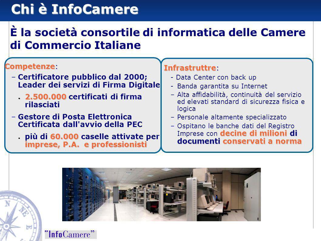 Chi è InfoCamere Infrastruttre: - Data Center con back up -Banda garantita su Internet –Alta affidabilità, continuità del servizio ed elevati standard