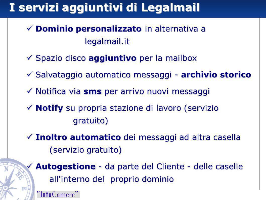 Dominio personalizzato in alternativa a legalmail.it Dominio personalizzato in alternativa a legalmail.it Spazio disco aggiuntivo per la mailbox Spazi