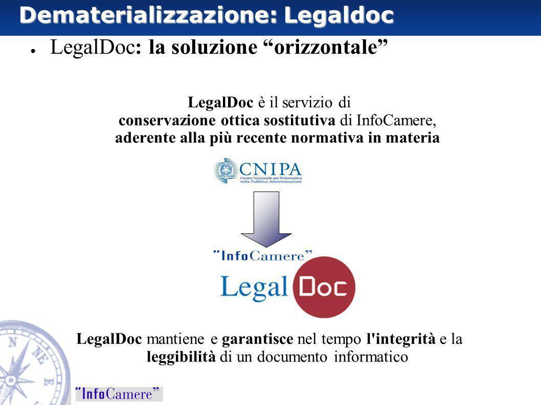 LegalDoc: la soluzione orizzontale LegalDoc è il servizio di conservazione ottica sostitutiva di InfoCamere, aderente alla più recente normativa in ma