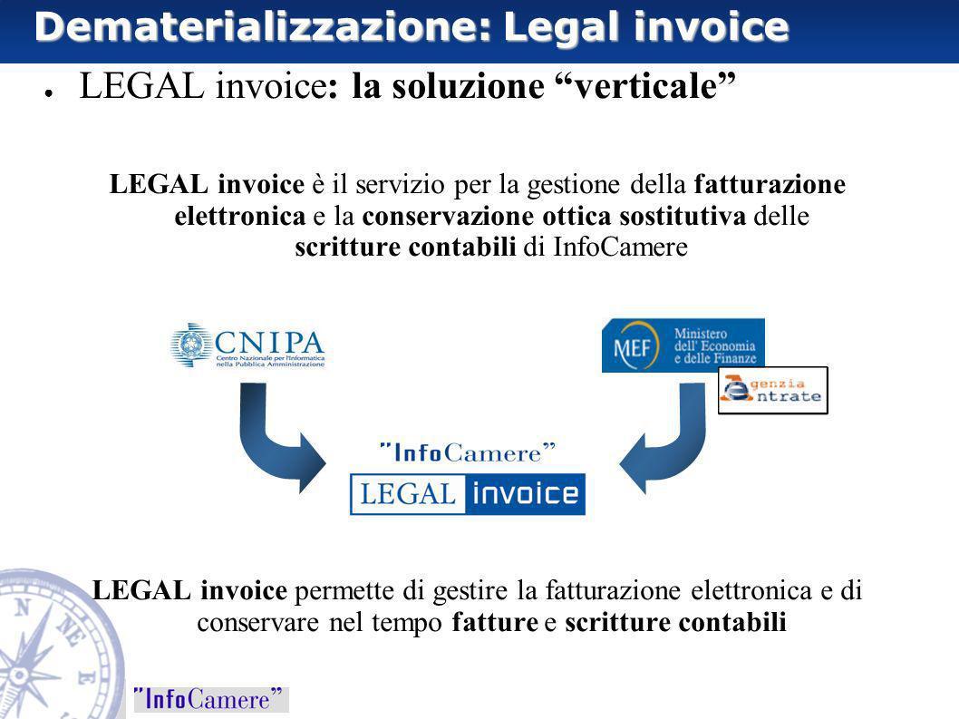 Dematerializzazione: Legal invoice LEGAL invoice: la soluzione verticale LEGAL invoice è il servizio per la gestione della fatturazione elettronica e