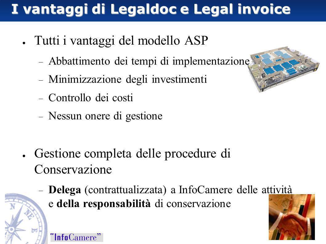 I vantaggi di Legaldoc e Legal invoice Tutti i vantaggi del modello ASP Abbattimento dei tempi di implementazione Minimizzazione degli investimenti Co
