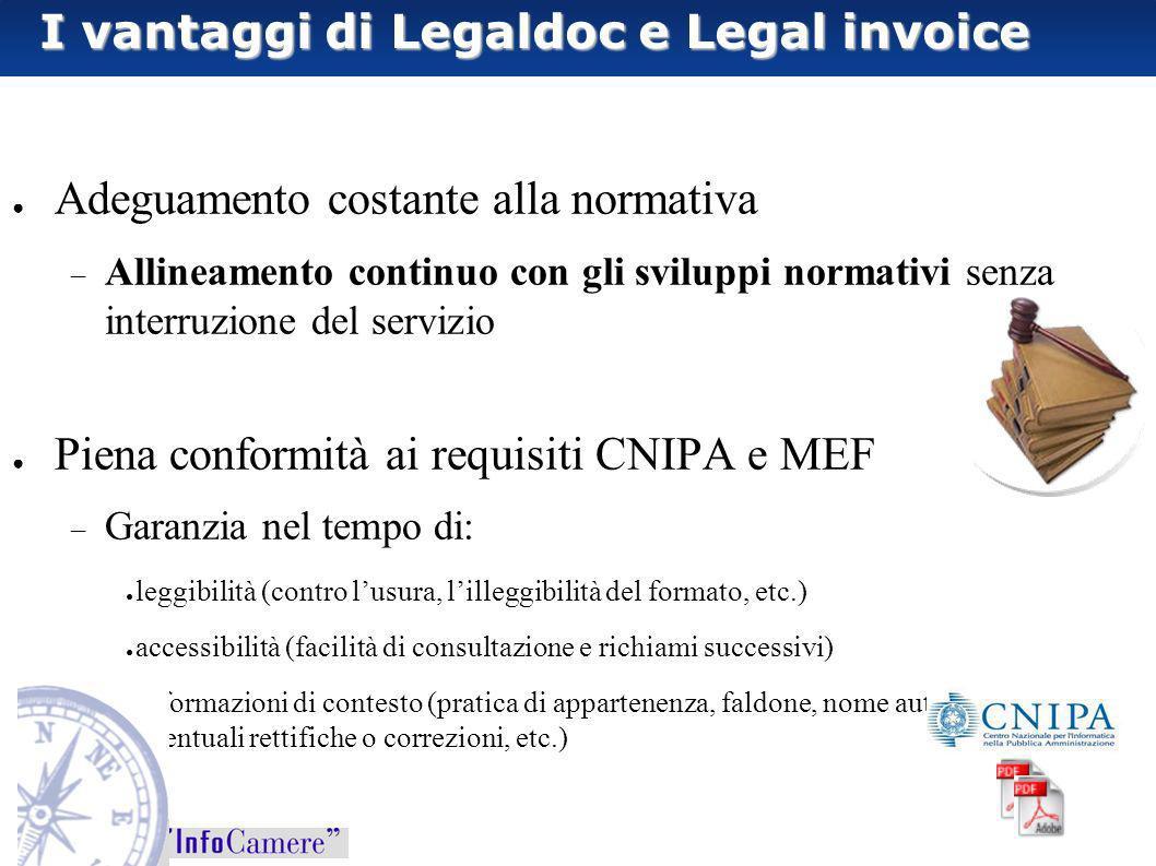Adeguamento costante alla normativa Allineamento continuo con gli sviluppi normativi senza interruzione del servizio Piena conformità ai requisiti CNI