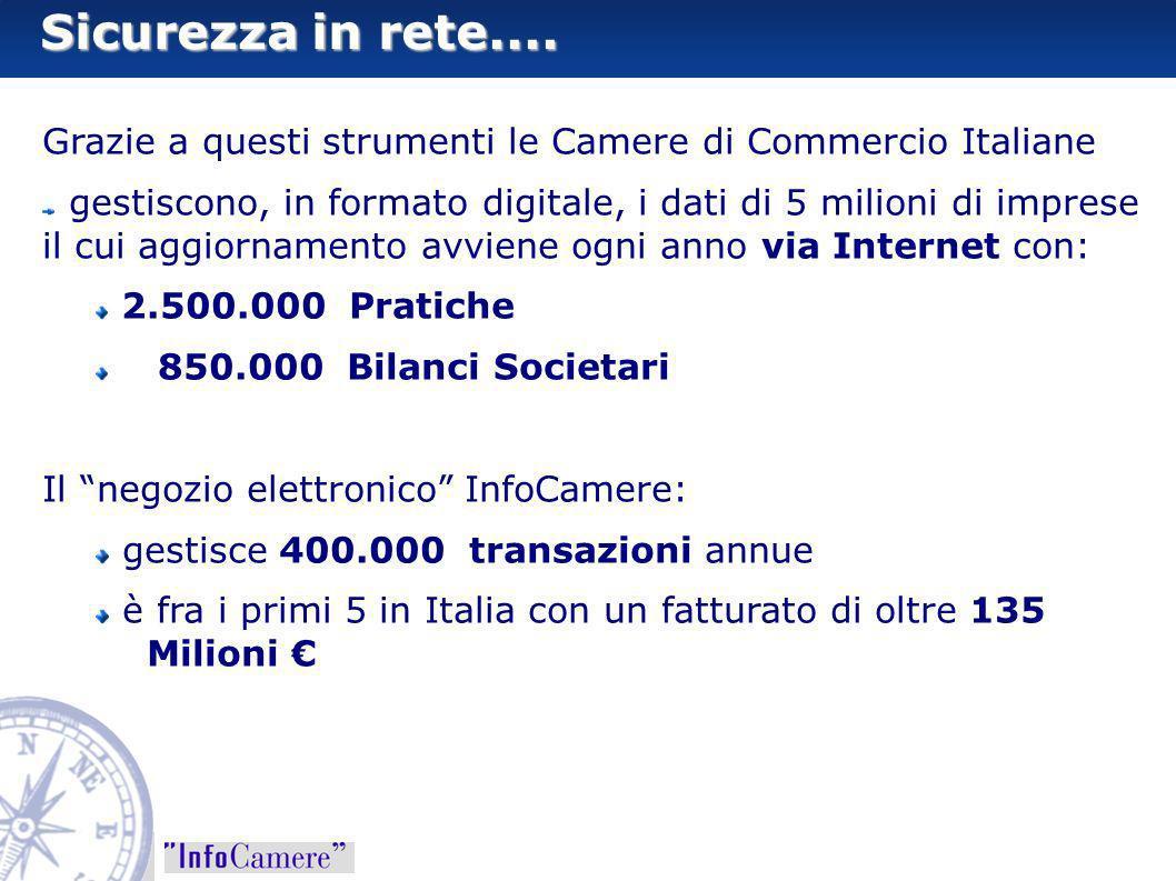 Sicurezza in rete.... Grazie a questi strumenti le Camere di Commercio Italiane gestiscono, in formato digitale, i dati di 5 milioni di imprese il cui