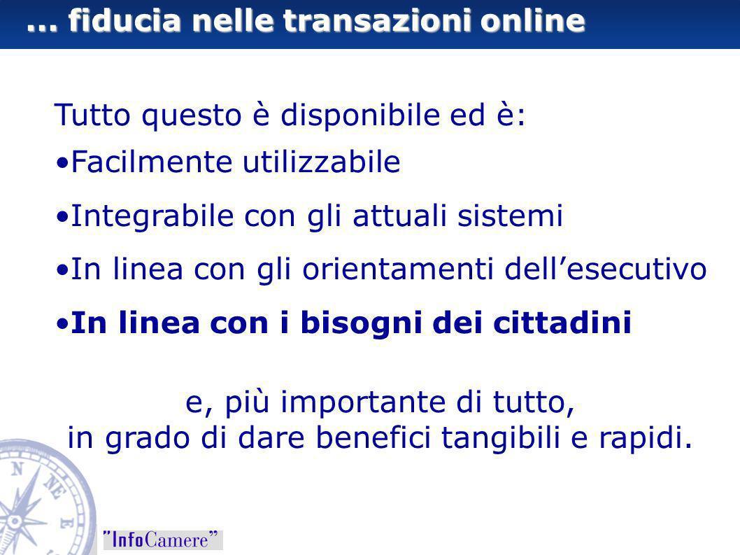 ... fiducia nelle transazioni online Tutto questo è disponibile ed è: Facilmente utilizzabile Integrabile con gli attuali sistemi In linea con gli ori