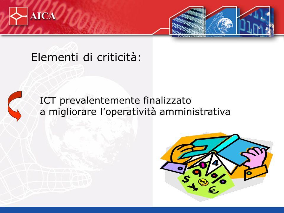Elementi di criticità: ICT prevalentemente finalizzato a migliorare loperatività amministrativa