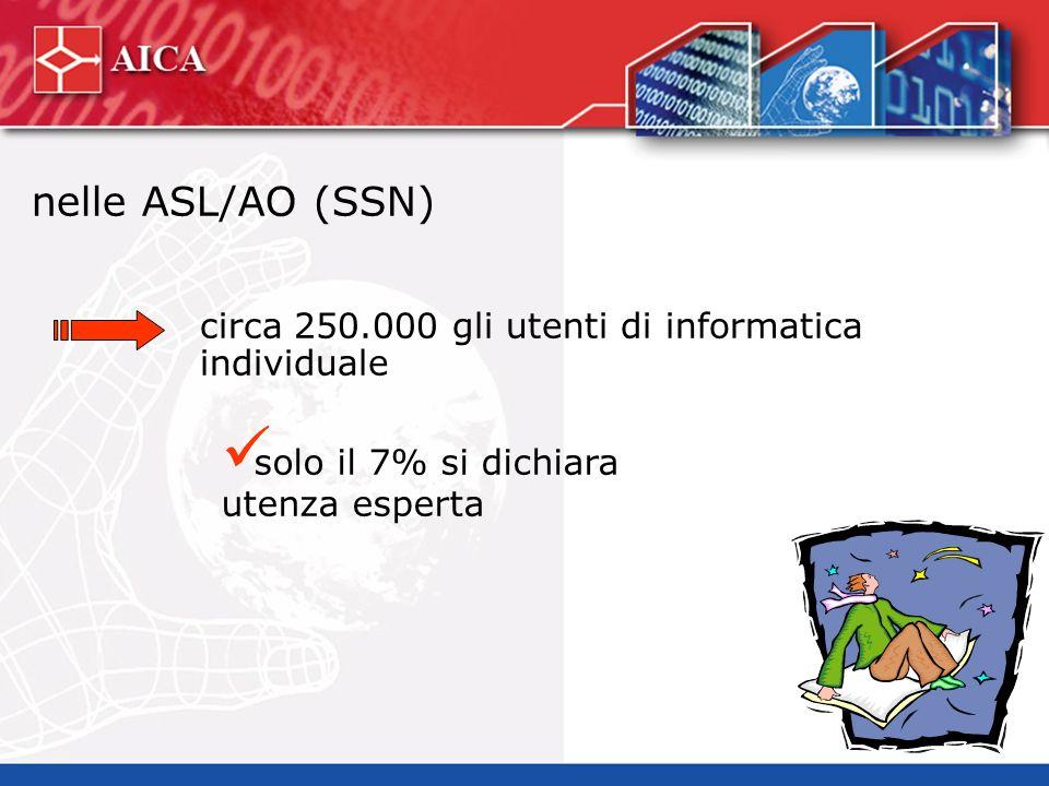 nelle ASL/AO (SSN) circa 250.000 gli utenti di informatica individuale solo il 7% si dichiara utenza esperta