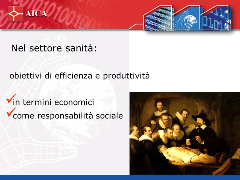 obiettivi di efficienza e produttività Nel settore sanità: in termini economici come responsabilità sociale