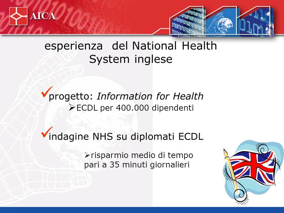 esperienza del National Health System inglese progetto: Information for Health ECDL per 400.000 dipendenti indagine NHS su diplomati ECDL risparmio medio di tempo pari a 35 minuti giornalieri