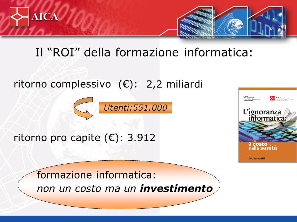 Il ROI della formazione informatica: ritorno complessivo (): 2,2 miliardi Utenti:551.000 ritorno pro capite (): 3.912 formazione informatica: non un costo ma un investimento