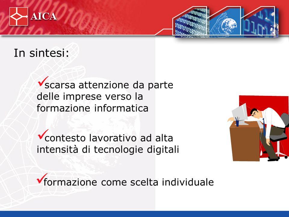Il costo dellignoranza informatica progetto periodico avviato nel 2003 in collaborazione con SDA - Bocconi