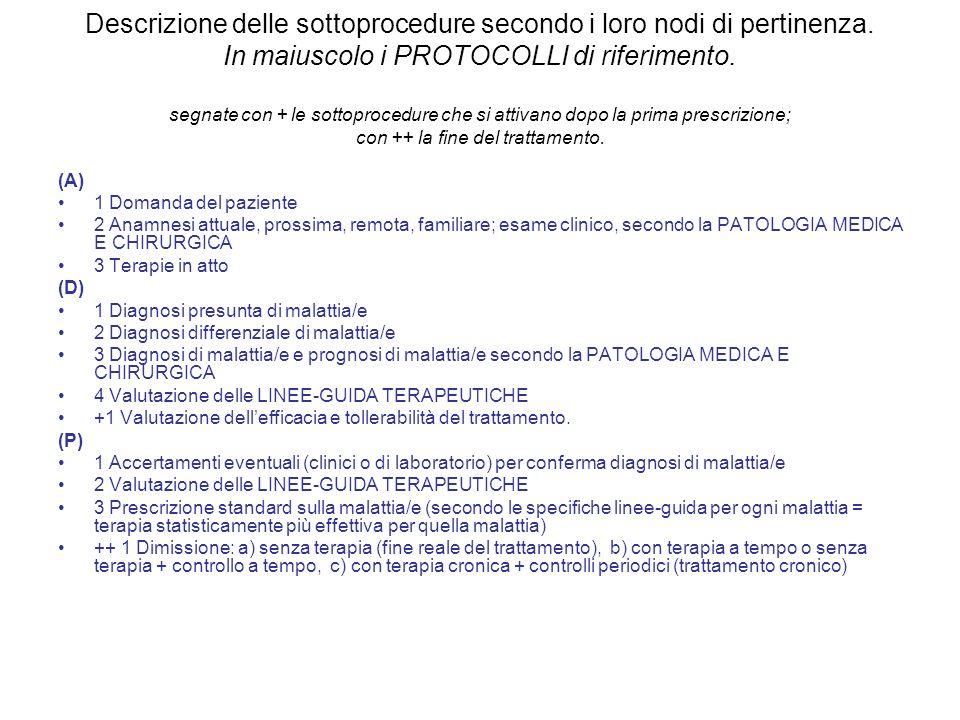 Descrizione delle sottoprocedure secondo i loro nodi di pertinenza.