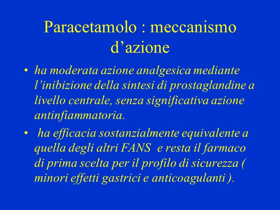 Paracetamolo : meccanismo dazione ha moderata azione analgesica mediante linibizione della sintesi di prostaglandine a livello centrale, senza signifi