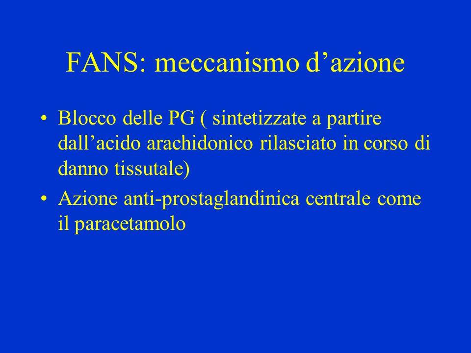 FANS: meccanismo dazione Blocco delle PG ( sintetizzate a partire dallacido arachidonico rilasciato in corso di danno tissutale) Azione anti-prostagla