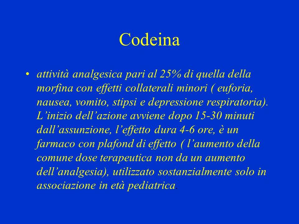 Codeina attività analgesica pari al 25% di quella della morfina con effetti collaterali minori ( euforia, nausea, vomito, stipsi e depressione respira