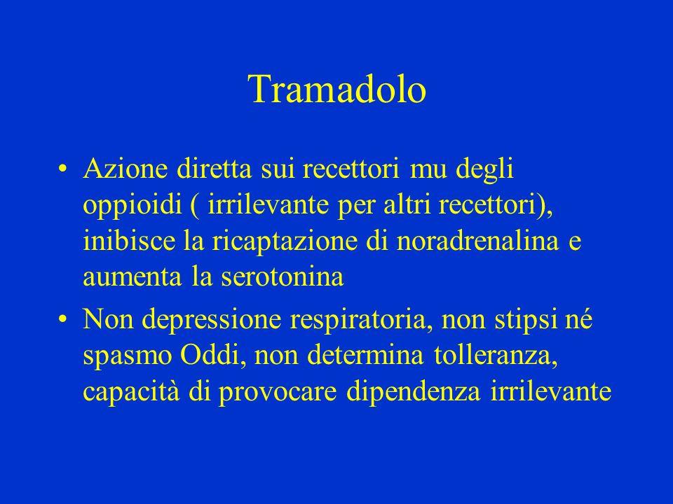 Tramadolo Azione diretta sui recettori mu degli oppioidi ( irrilevante per altri recettori), inibisce la ricaptazione di noradrenalina e aumenta la se