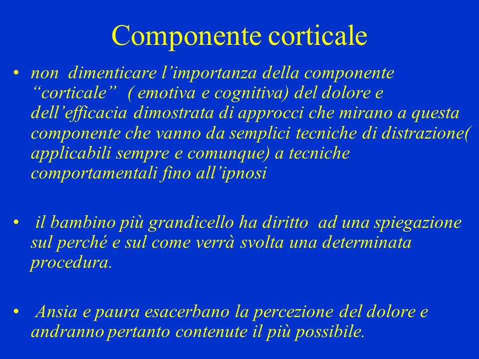Componente corticale non dimenticare limportanza della componente corticale ( emotiva e cognitiva) del dolore e dellefficacia dimostrata di approcci c