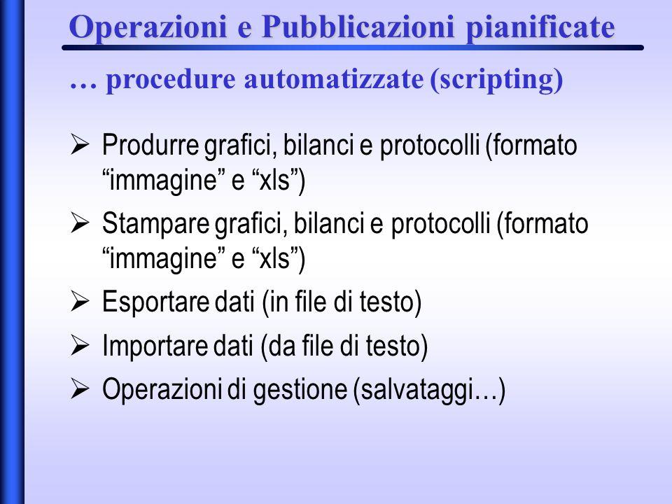 Operazioni e Pubblicazioni pianificate Produrre grafici, bilanci e protocolli (formato immagine e xls) Stampare grafici, bilanci e protocolli (formato