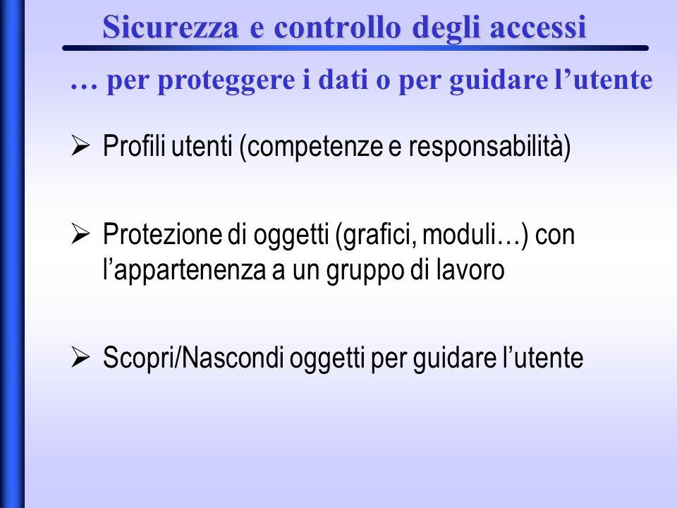 Sicurezza e controllo degli accessi Profili utenti (competenze e responsabilità) Protezione di oggetti (grafici, moduli…) con lappartenenza a un grupp