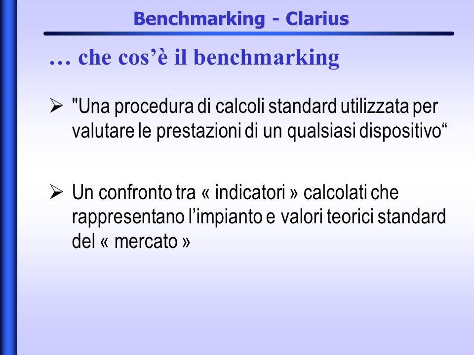 Benchmarking - Clarius Una procedura di calcoli standard utilizzata per valutare le prestazioni di un qualsiasi dispositivo Un confronto tra « indicatori » calcolati che rappresentano limpianto e valori teorici standard del « mercato » … che cosè il benchmarking