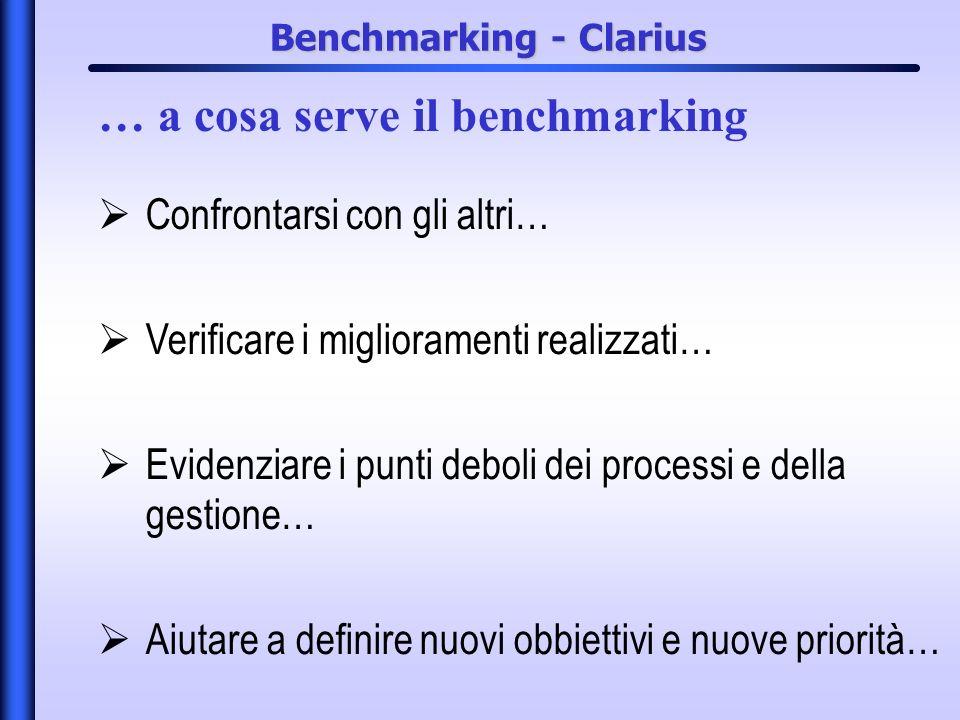 Benchmarking - Clarius Confrontarsi con gli altri… Verificare i miglioramenti realizzati… Evidenziare i punti deboli dei processi e della gestione… Aiutare a definire nuovi obbiettivi e nuove priorità… … a cosa serve il benchmarking