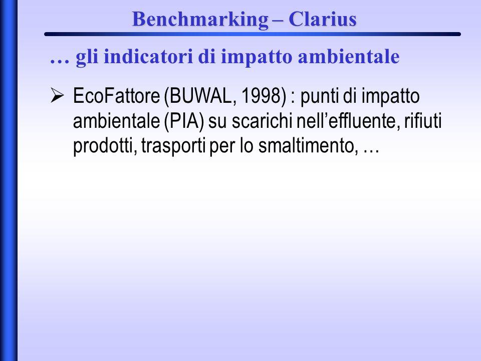 Benchmarking – Clarius EcoFattore (BUWAL, 1998) : punti di impatto ambientale (PIA) su scarichi nelleffluente, rifiuti prodotti, trasporti per lo smaltimento, … … gli indicatori di impatto ambientale