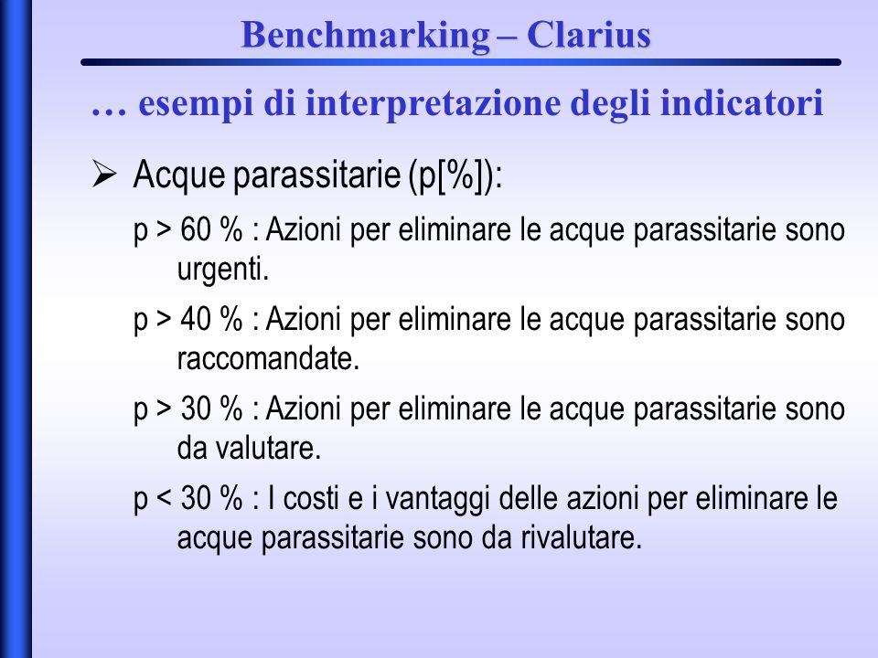 Benchmarking – Clarius Acque parassitarie (p[%]): p > 60 % : Azioni per eliminare le acque parassitarie sono urgenti. p > 40 % : Azioni per eliminare