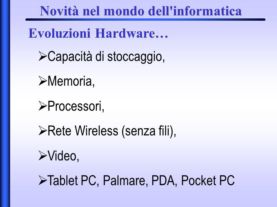 Novità nel mondo dell informatica Evoluzioni Hardware… Capacità di stoccaggio, Memoria, Processori, Rete Wireless (senza fili), Video, Tablet PC, Palmare, PDA, Pocket PC