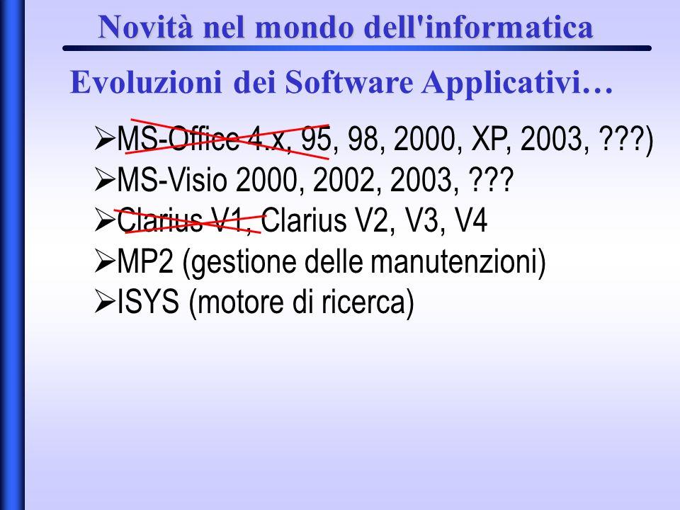 Novità nel mondo dell'informatica Evoluzioni dei Software Applicativi… MS-Office 4.x, 95, 98, 2000, XP, 2003, ???) MS-Visio 2000, 2002, 2003, ??? Clar