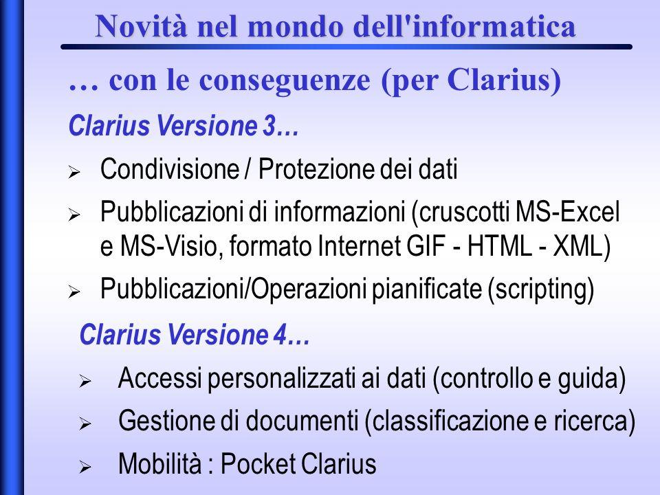 Novità nel mondo dell'informatica Clarius Versione 3… Condivisione / Protezione dei dati Pubblicazioni di informazioni (cruscotti MS-Excel e MS-Visio,