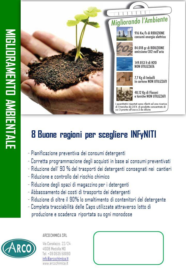 MIGLIORAMENTO AMBIENTALE ARCO CHIMICA SRL Via Canalazzo, 22/24 41036 Medolla MO Tel. +39 0535 58890 info@arcochimica.it www.arcochimica.it info@arcoch