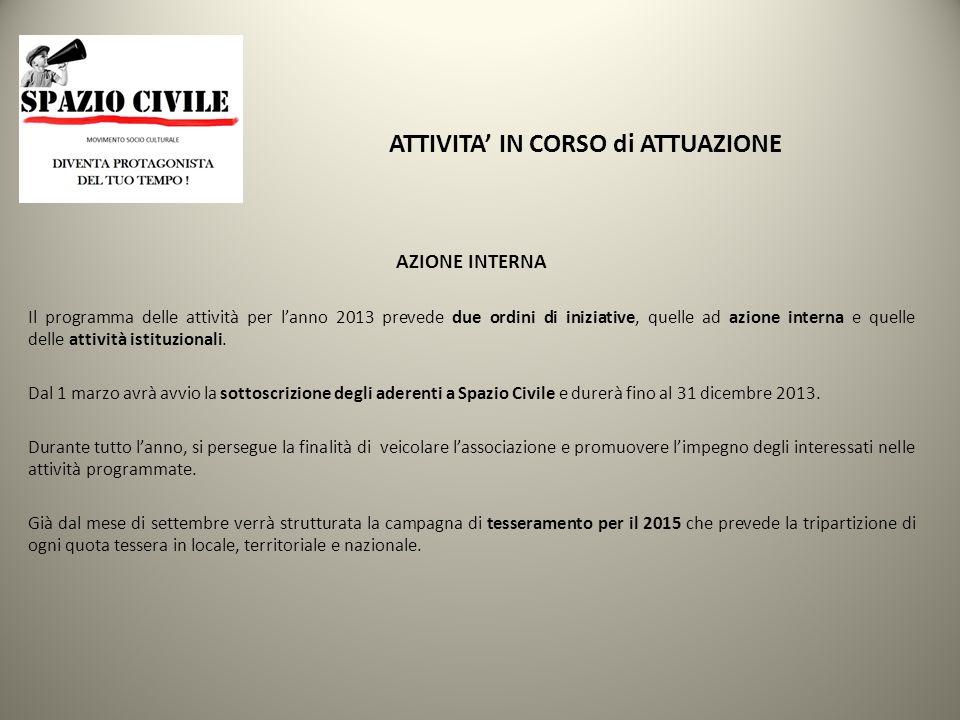 ATTIVITA IN CORSO di ATTUAZIONE AZIONE INTERNA Il programma delle attività per lanno 2013 prevede due ordini di iniziative, quelle ad azione interna e quelle delle attività istituzionali.