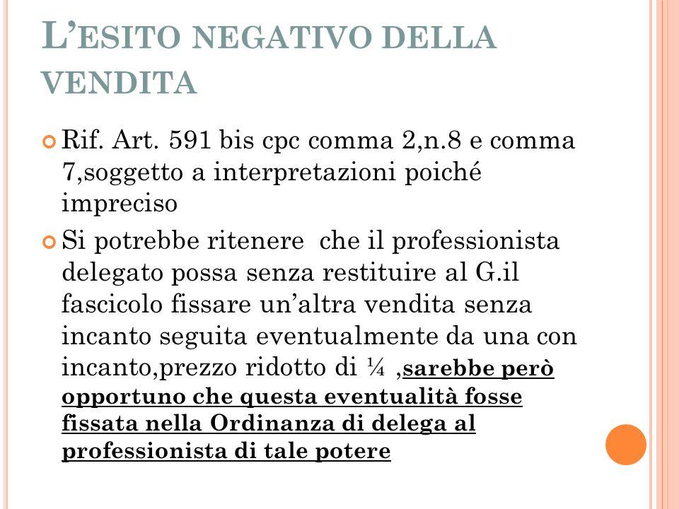 L ESITO NEGATIVO DELLA VENDITA Rif. Art.