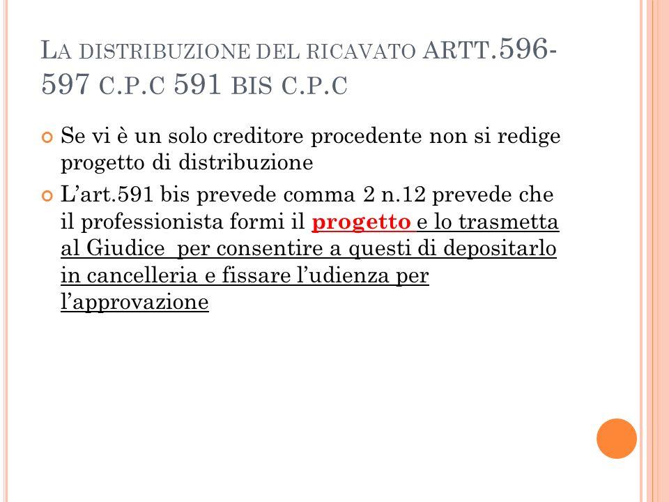 L A DISTRIBUZIONE DEL RICAVATO ARTT.596- 597 C. P.