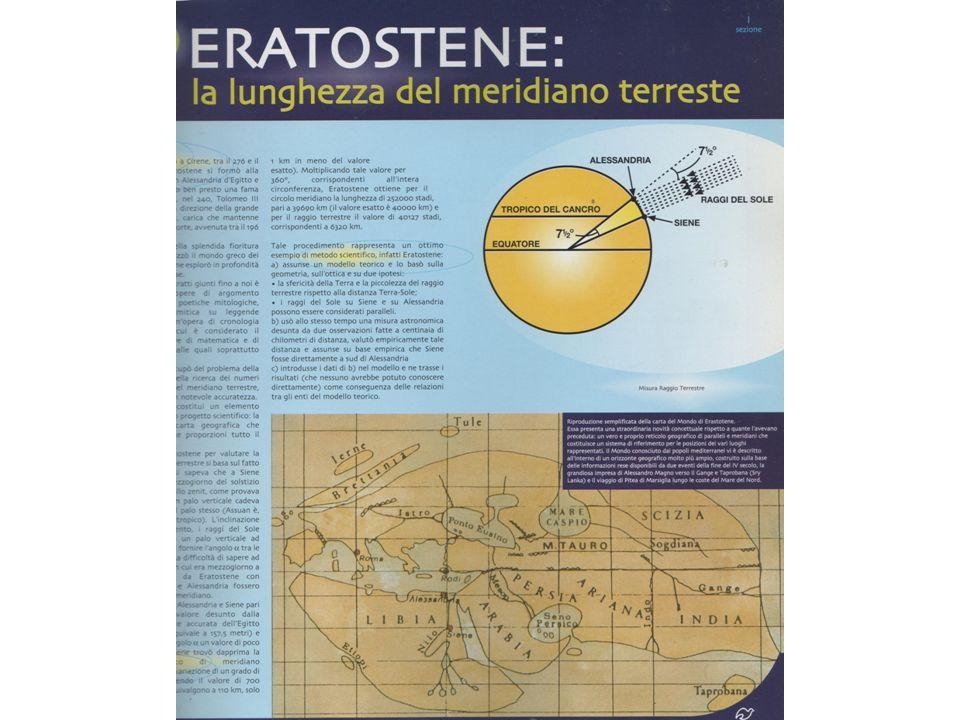 Roberto Grossatesta (1168-1253): Tutte le cause dei fenomeni naturali devono essere espresse per mezzo di linee, angoli e figure.