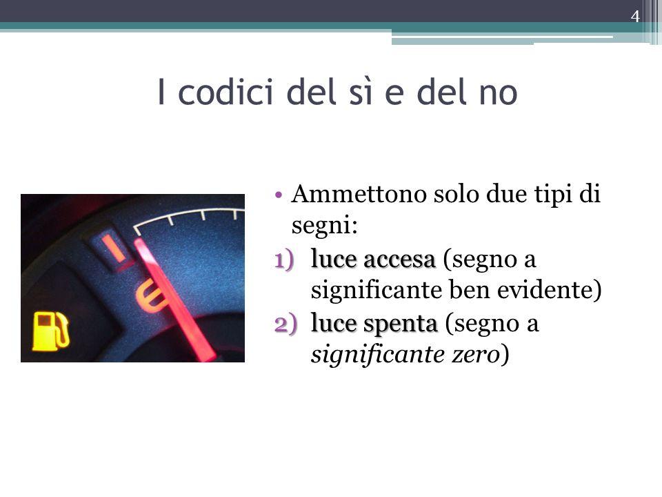 I codici del sì e del no Ammettono solo due tipi di segni: 1)luce accesa 1)luce accesa (segno a significante ben evidente) 2)luce spenta 2)luce spenta